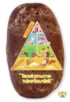 Teraviljatooted toidupüramiidis